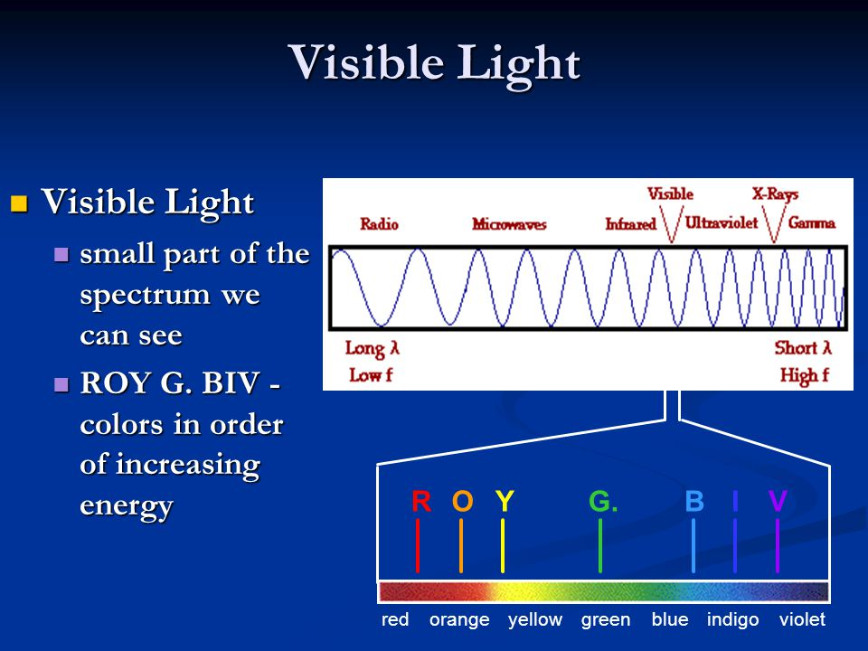 Visible Light Visible Light small part of the spectrum we can see