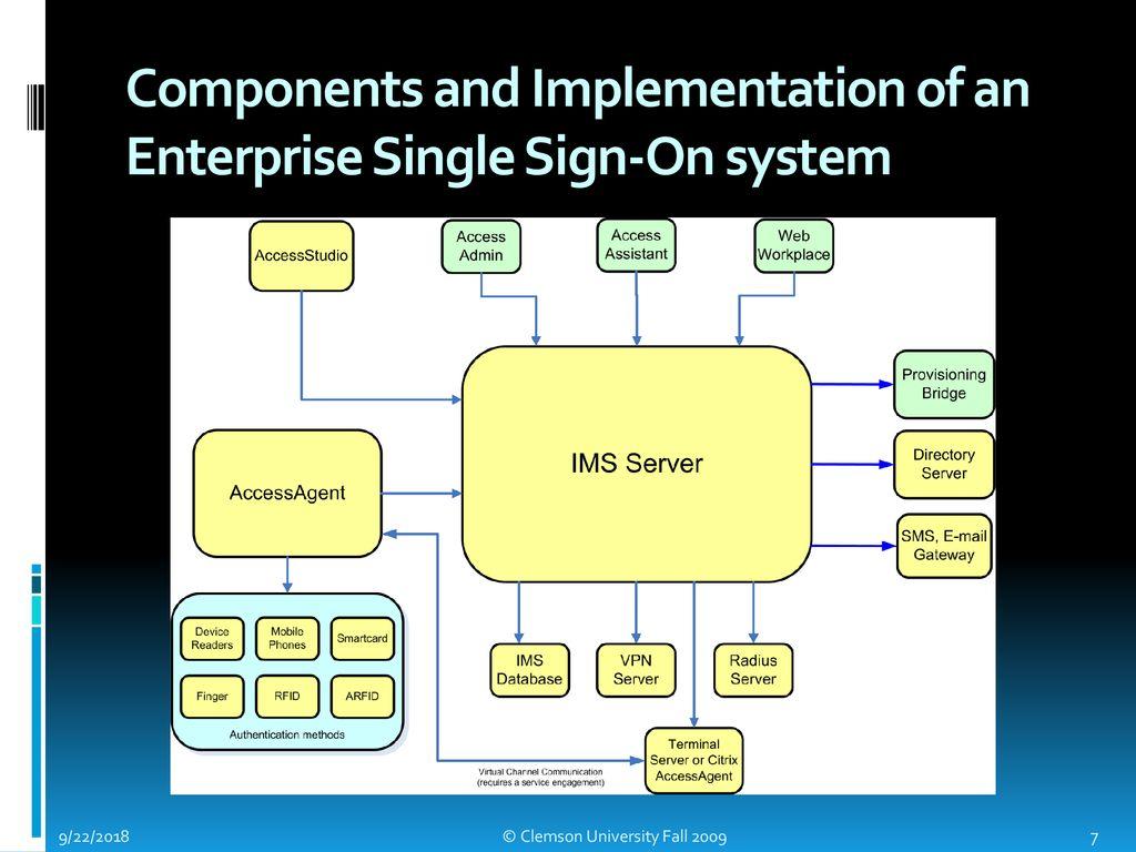 Enterprise Single Sign-On - ppt download