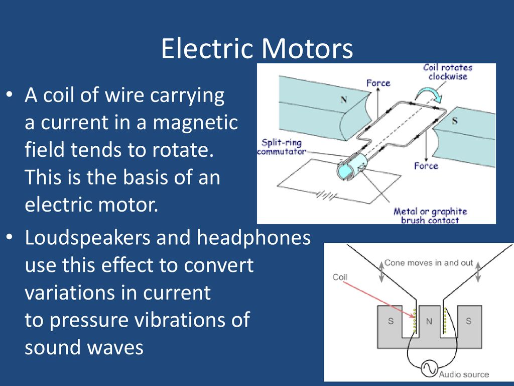 Physics Paper 2 Revision Version 1 some triple content to be added ...