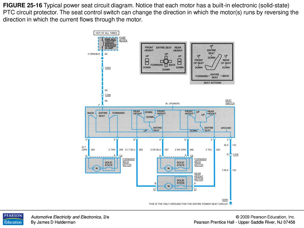 FIGURE 25-1 This cruise control servo unit has an electrical ...