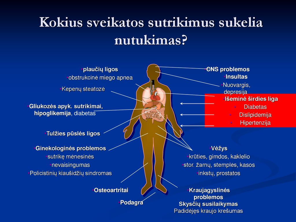 hipertenzija miokarde