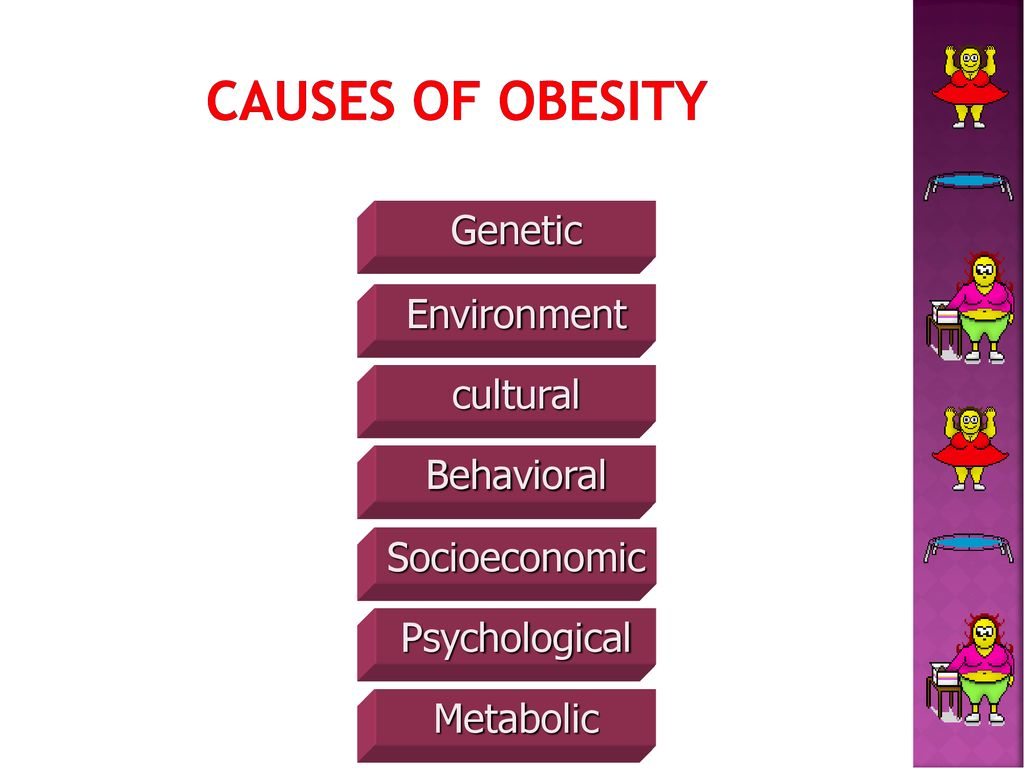 Obesity And Overweight In Kuwait Ppt Download