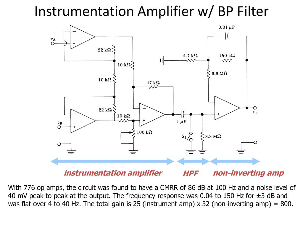Electro Physiological Measurements Ppt Download Instrumentation Amplifier With Cmrr Calibration 19