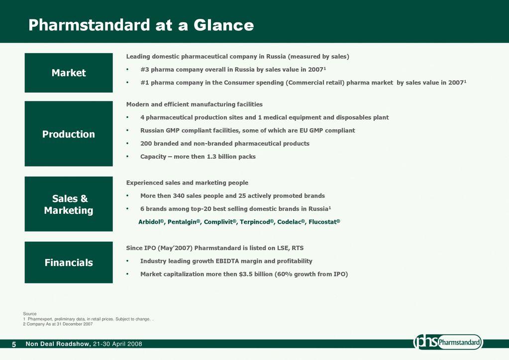 Pharmstandard company presentation - ppt download