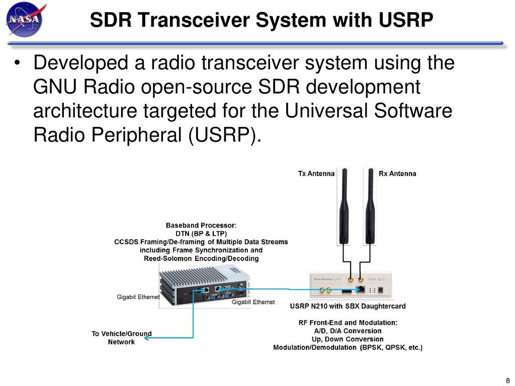 Adam Schlesinger NASA - JSC October 30, ppt download