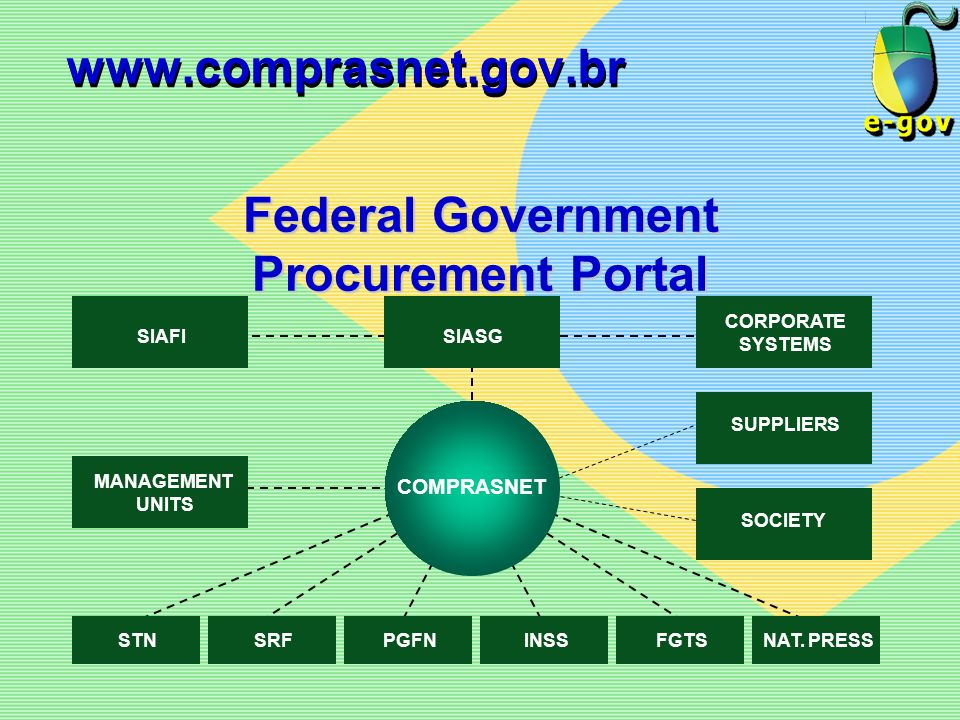 Federal Government Procurement Portal
