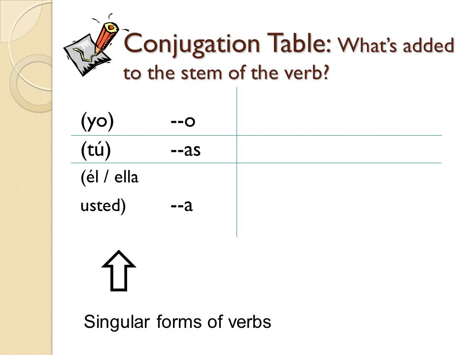 Conjugation Table: What's added to the stem of the verb