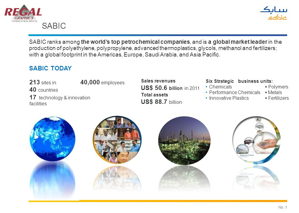 SABIC SABIC TODAY 213 sites in 40 countries - ppt video
