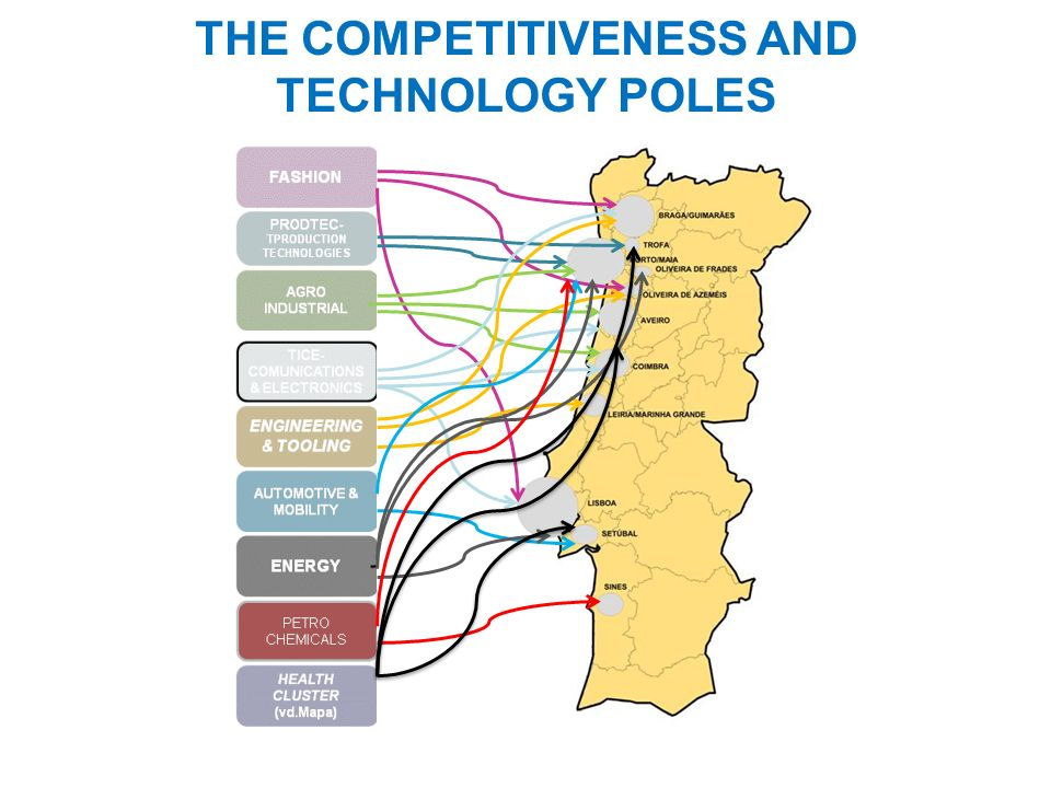 THE COMPETITIVENESS AND TECHNOLOGY POLES