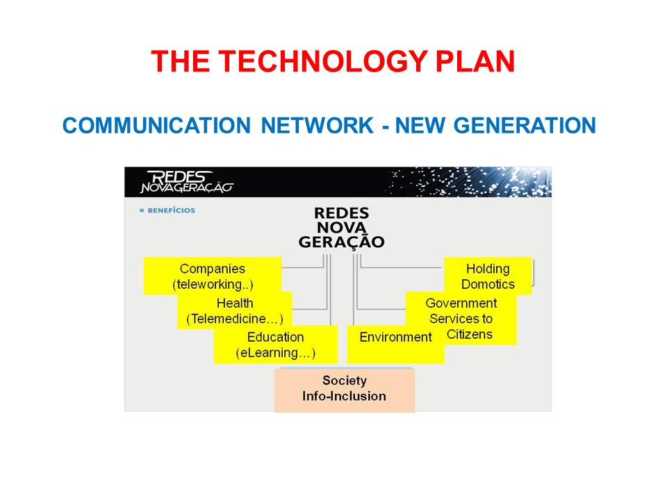 THE TECHNOLOGY PLAN Communication network - new generation