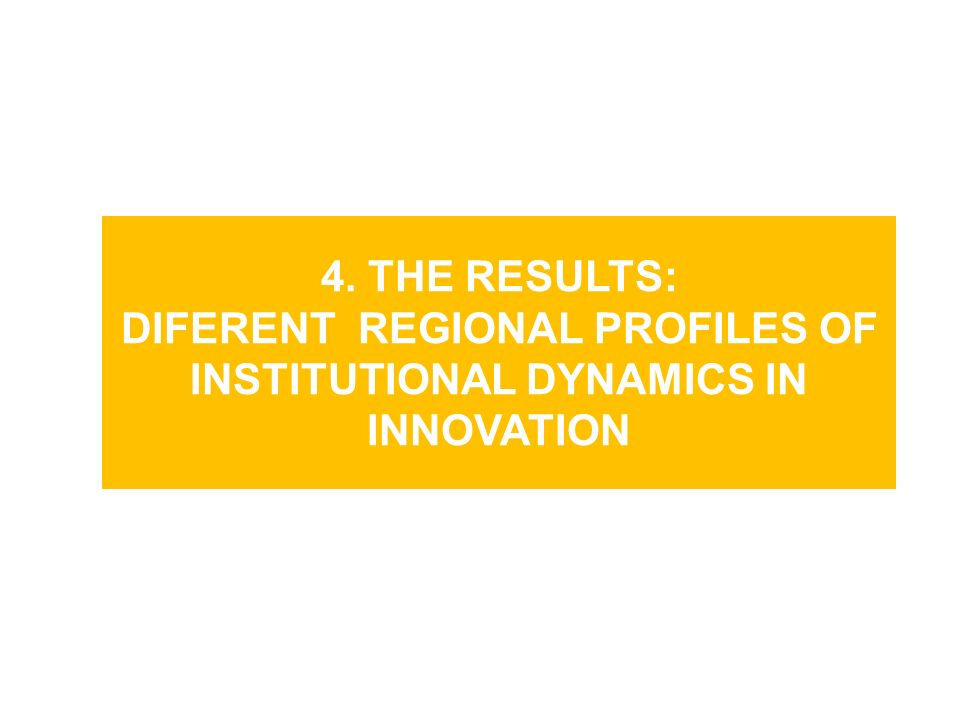 DIFERENT regional PROFILES OF INSTITUTIONAL DYNAMICS IN INNOVATION