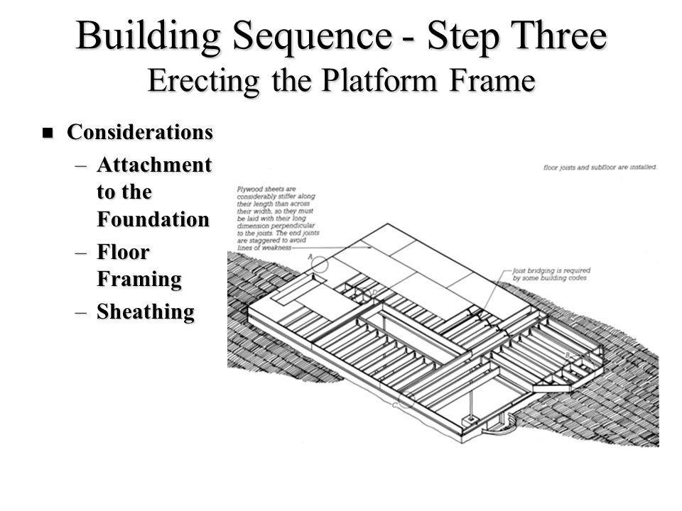 6. WOOD LIGHT FRAME CONSTRUCTION - ppt video online download