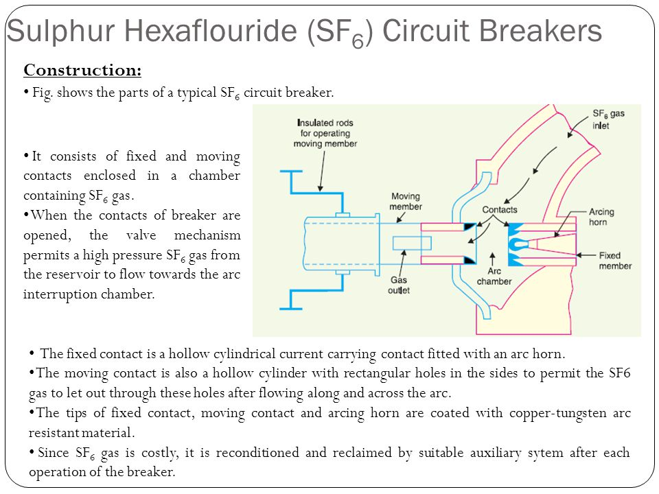 detail discussion on different type of circuit breaker ppt videosulphur hexaflouride (sf6) circuit breakers