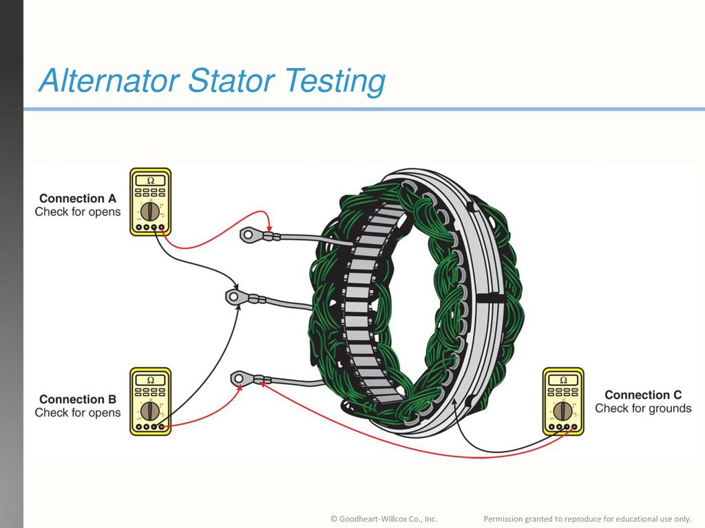 33 Chapter Charging System Diagnosis Testing And Repair Ppt Connecting An Osciloscope To Alternator Wiring Diagram Image 40 Stator