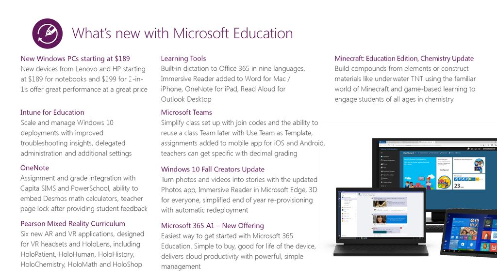 Introducing Microsoft 365 A1 - ppt download