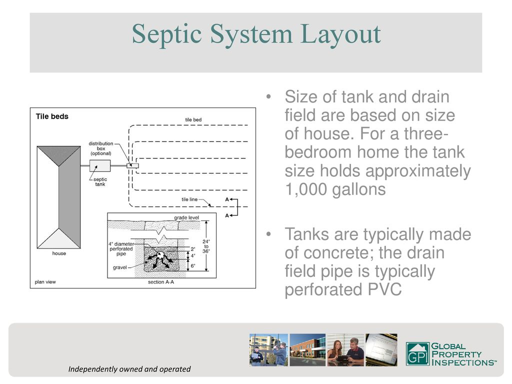 Private Septic Systems - ppt download