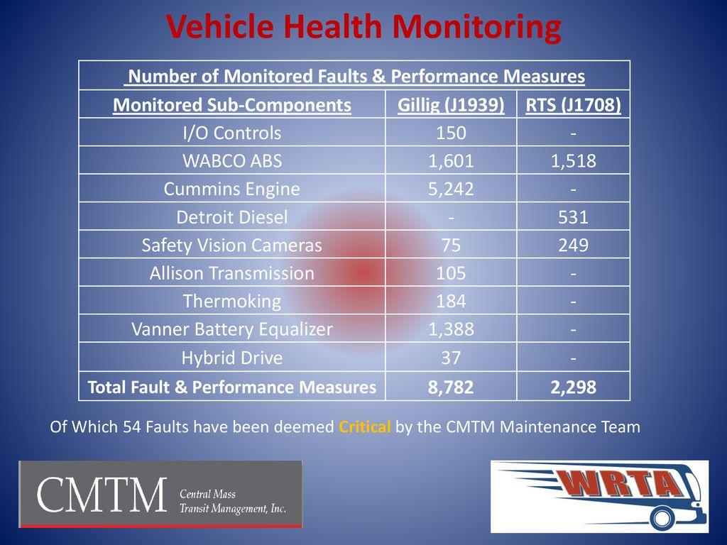 "APTA Bus Maintenance Webinar Series ""Remote Diagnostics"" - ppt download"