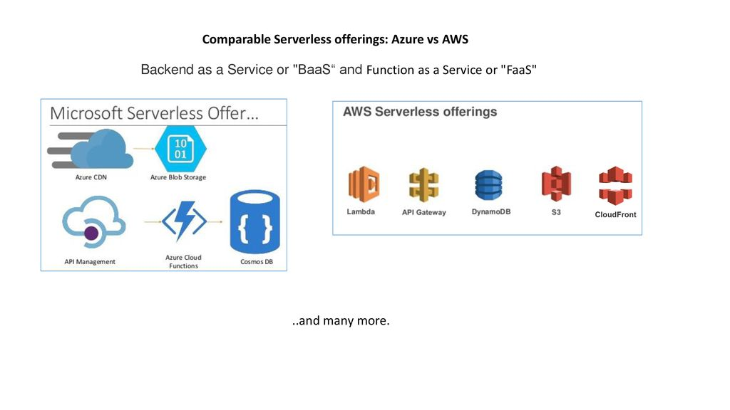 Building Scalable Serverless Apps in the Cloud: AWS or Azure ? - ppt
