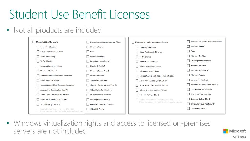 Licensing Education Products through CSP - ppt download