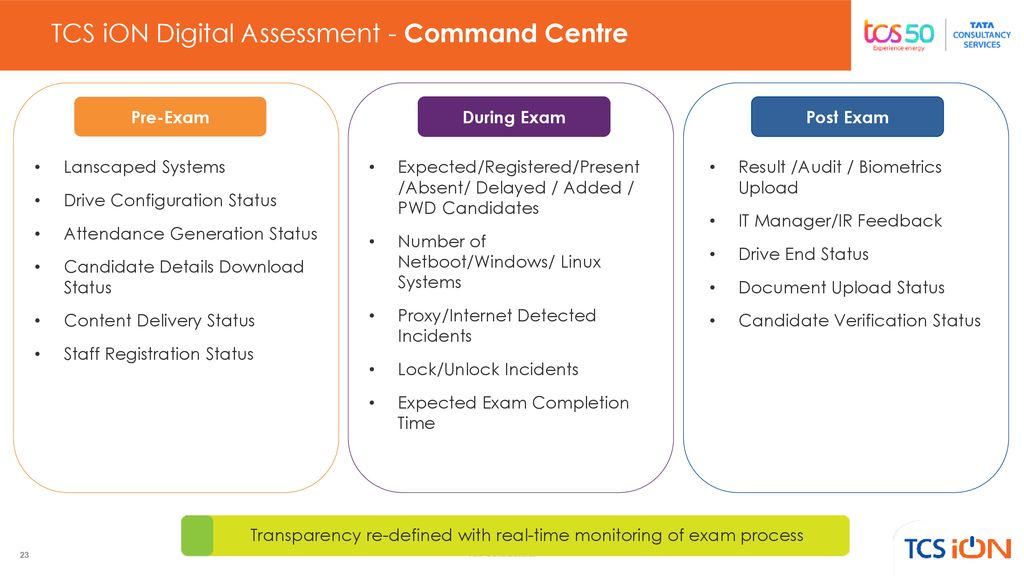 TCS iON Digital Assessment - ppt download