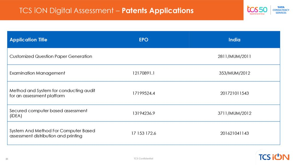 TCS iON Digital Assessment - ppt download