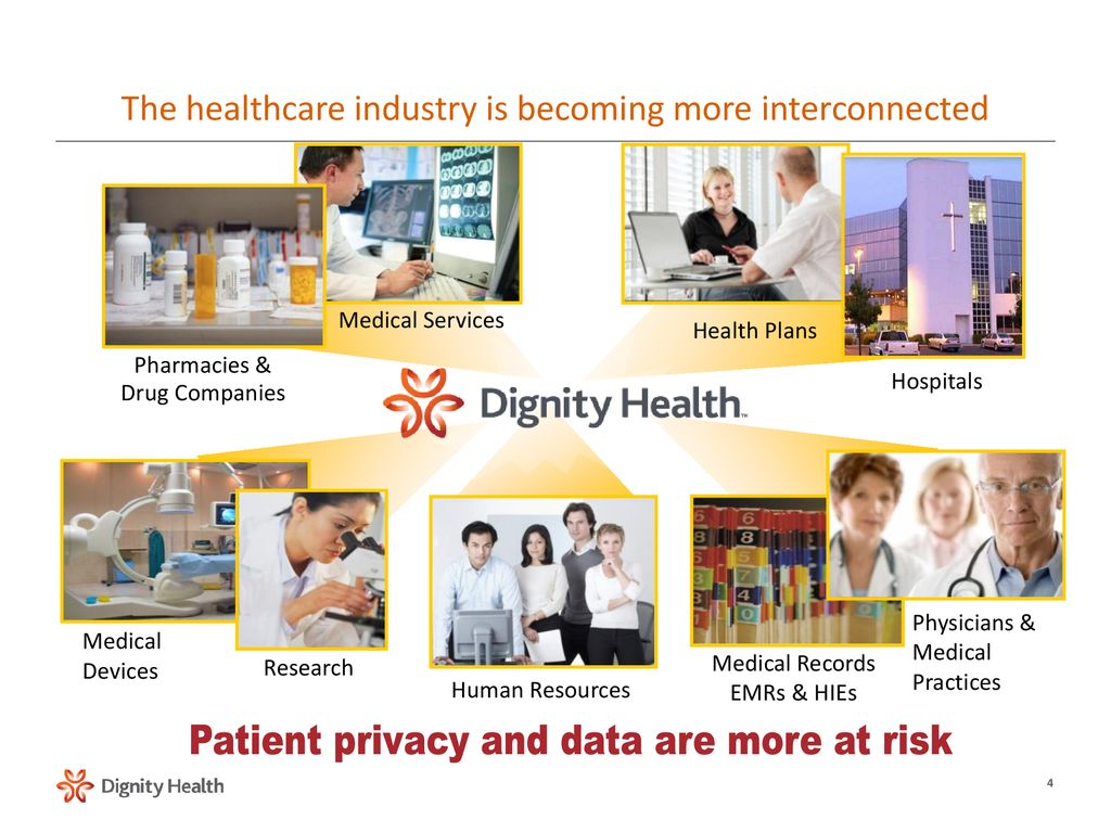 Updated FY15 Dignity Health General Compliance Education for