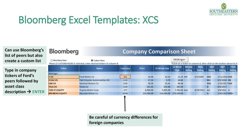 Introduction to Bloomberg - ppt download