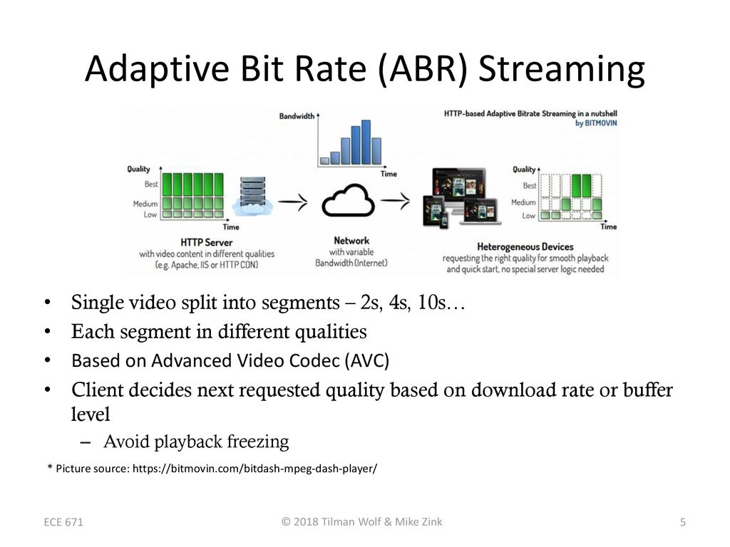 Available Bit Rate Streaming - ppt download
