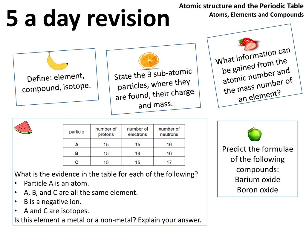 5 A Day Revision Atomic Structure And The Periodic Table Ppt Download