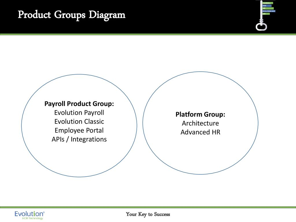Product Strategy & Roadmap - ppt download
