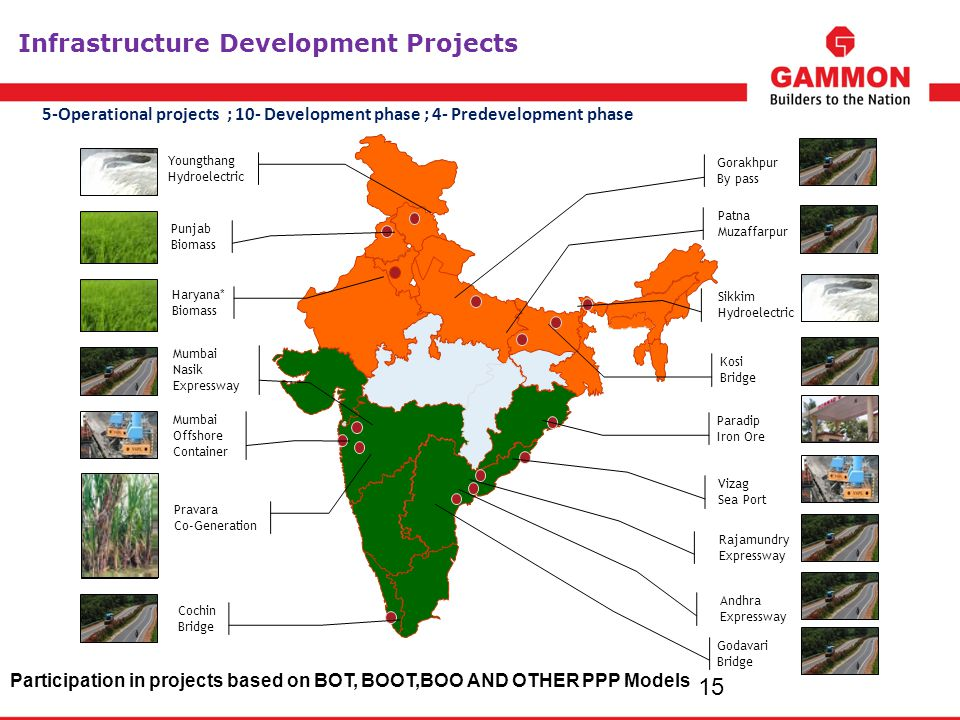 Infrastructure Development Projects 5-Operational projects ; 10- Development phase ; 4- Predevelopment phase