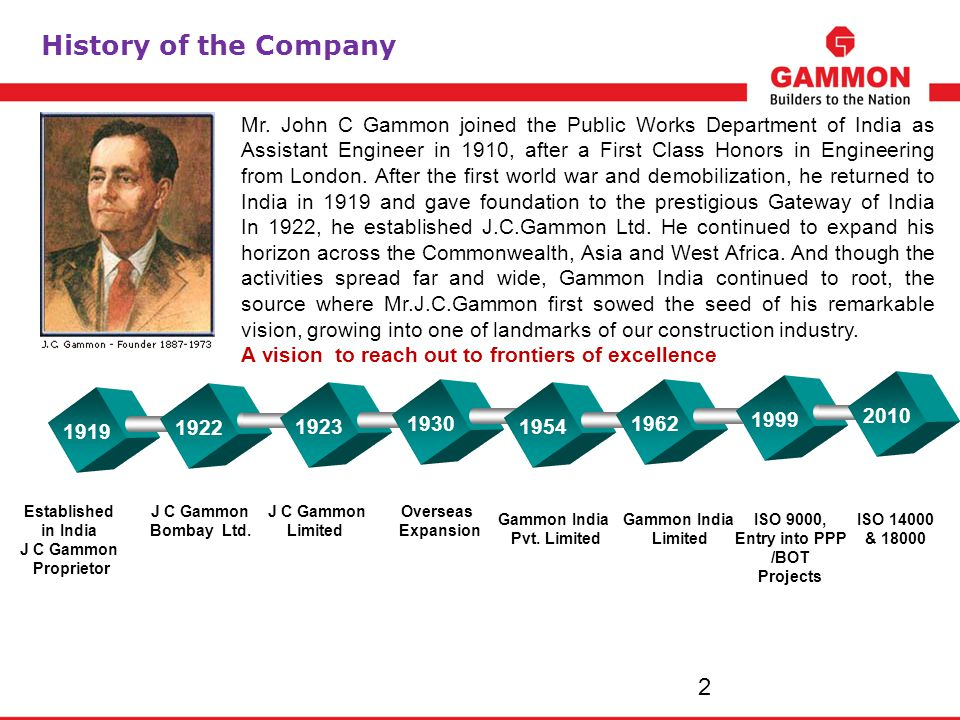 History of the Company Established. in India. J C Gammon. Proprietor.
