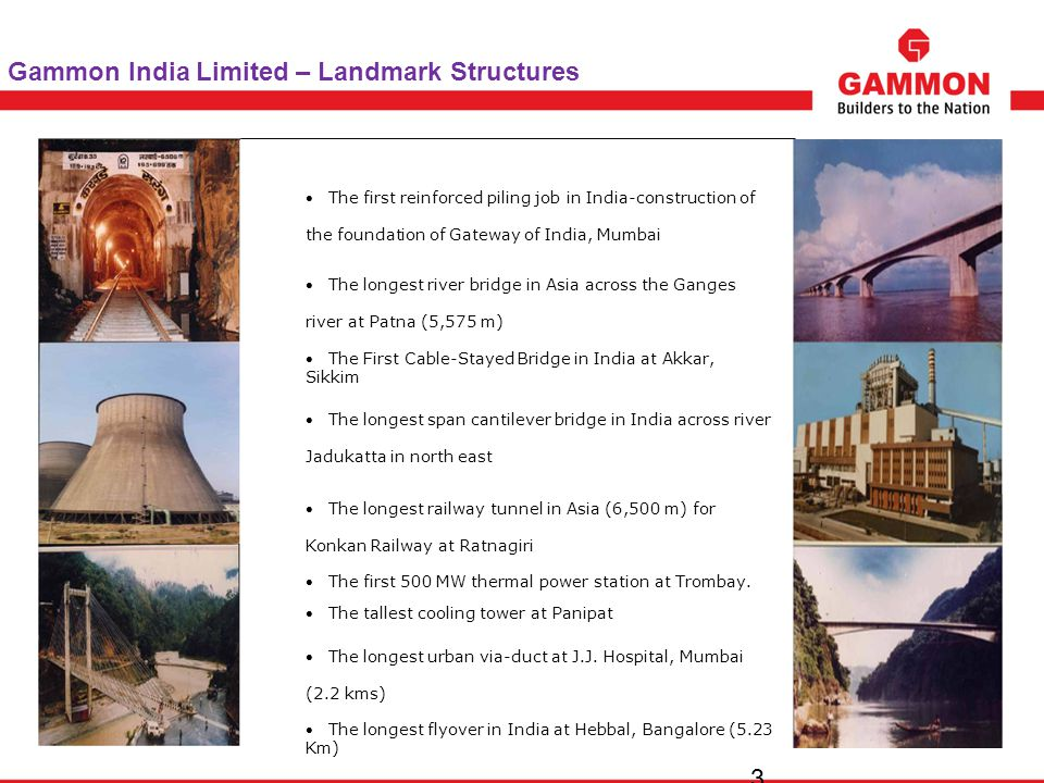 Gammon India Limited – Landmark Structures