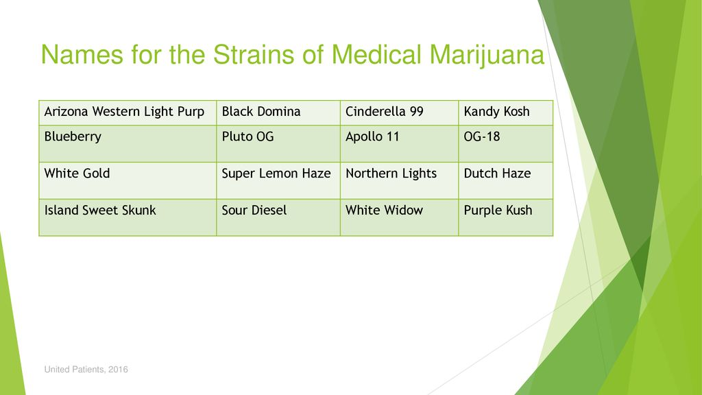 Marijuana and Transplant - ppt download