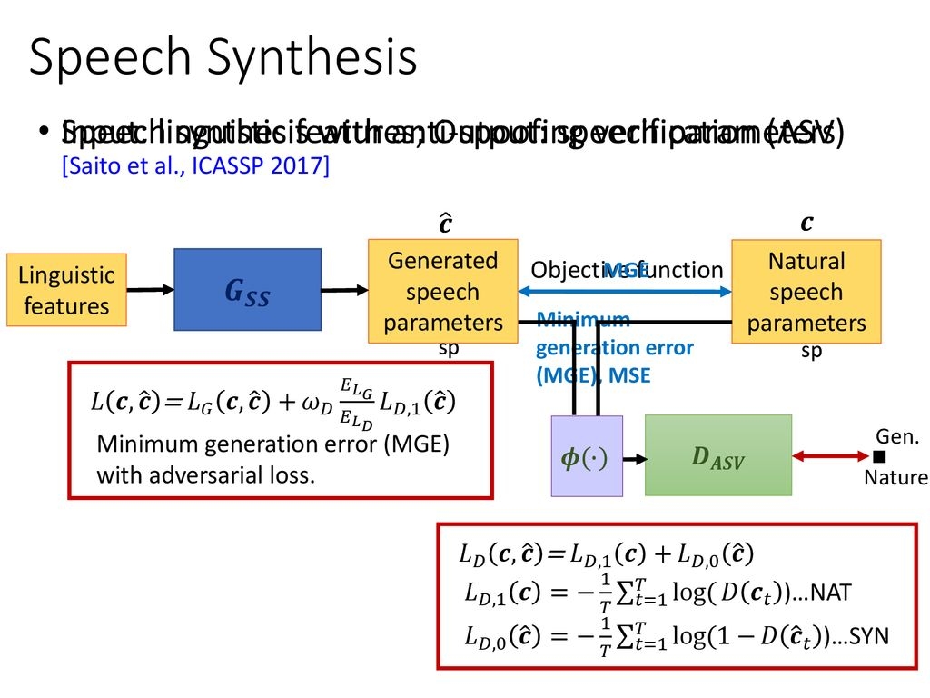 Part II: Speech Signal Processing - ppt download