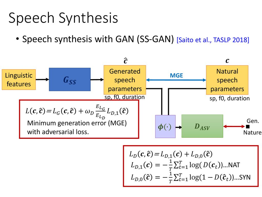 Part II: Speech Signal Processing - ppt download