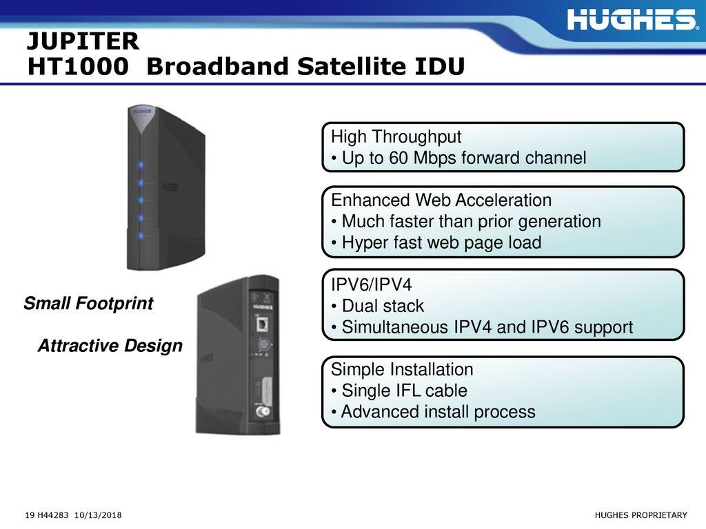 Leadership In Broadband Satellite Ppt Download Vsat Diagram For Isp Network Setup Flickr Photo Sharing Jupiter Ht1000 Idu