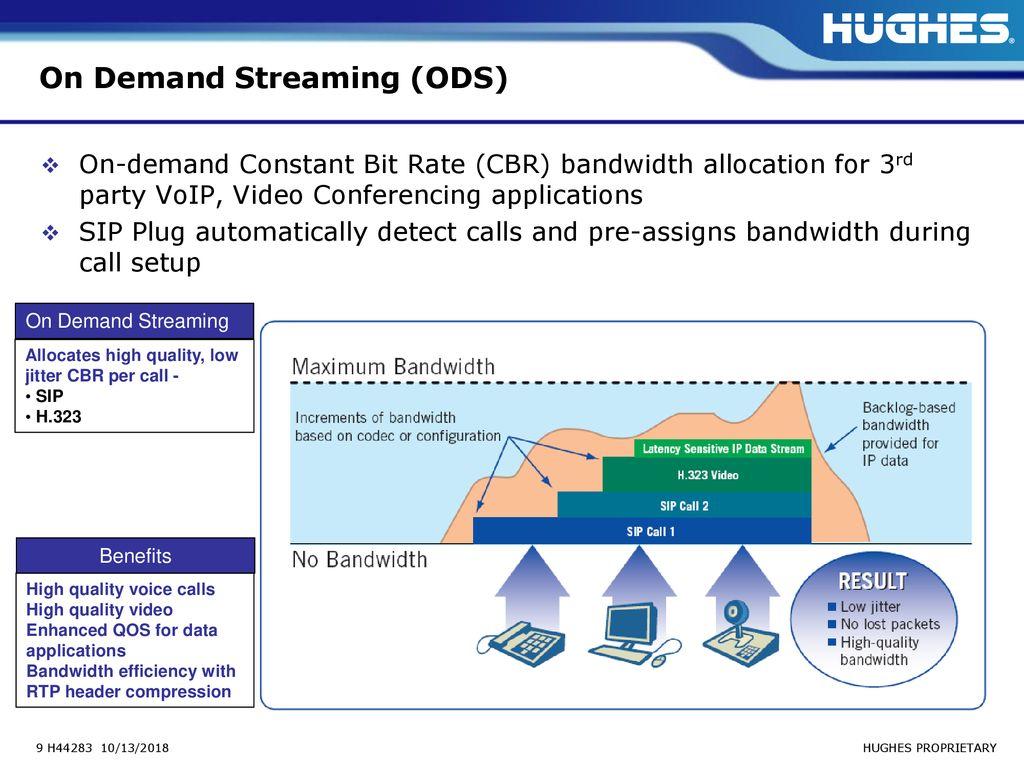 Leadership In Broadband Satellite Ppt Download Vsat Diagram For Isp Network Setup Flickr Photo Sharing 9 On