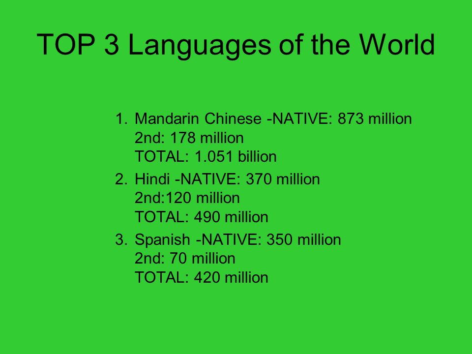 TOP 3 Languages of the World