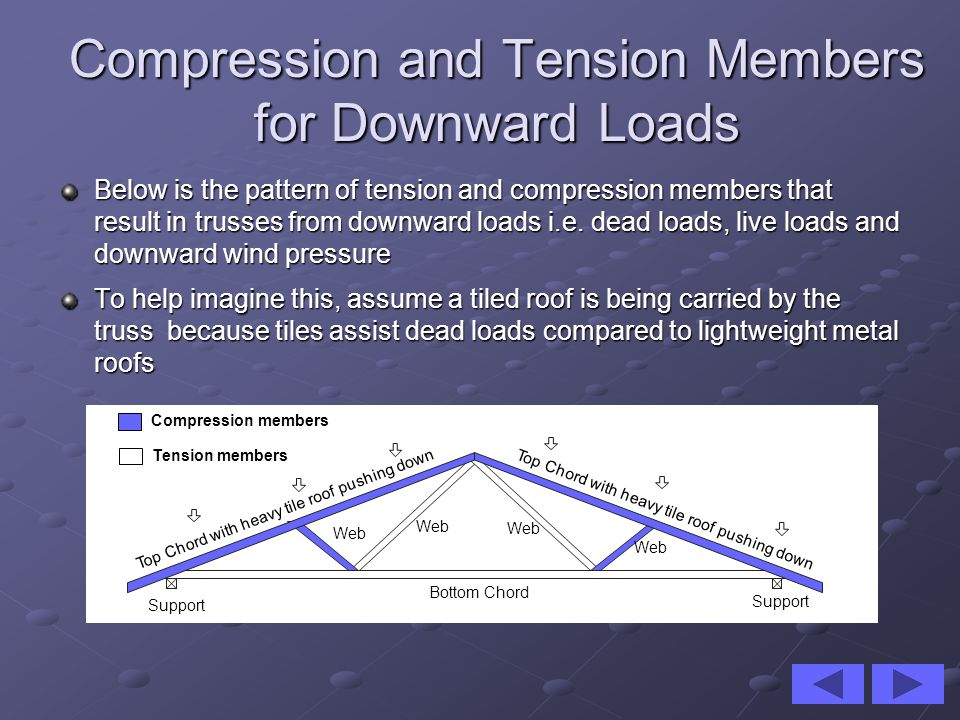 Appreciation Of Loads And Roof Truss Design Ppt Video