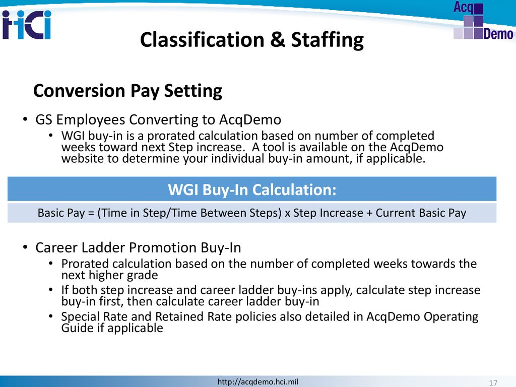 Workforce Overview Training Presented by AcqDemo Program Office