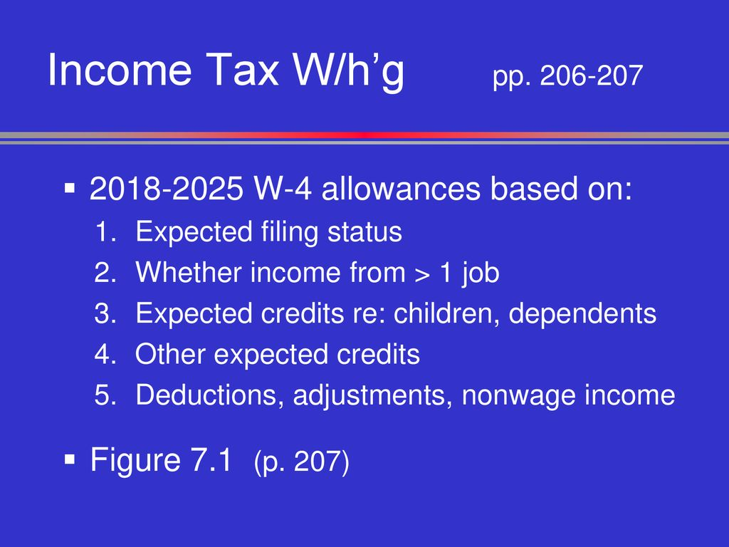Payroll & Estimated Tax Chapter 7 pp - ppt download