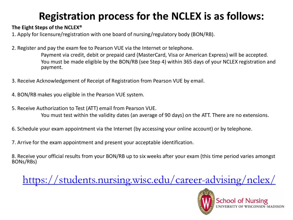 NCLEX and Licensure Information Session March 21, ppt download