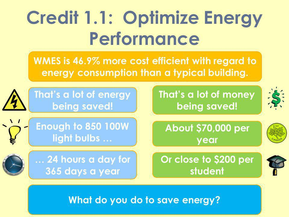 Credit 1.1: Optimize Energy Performance