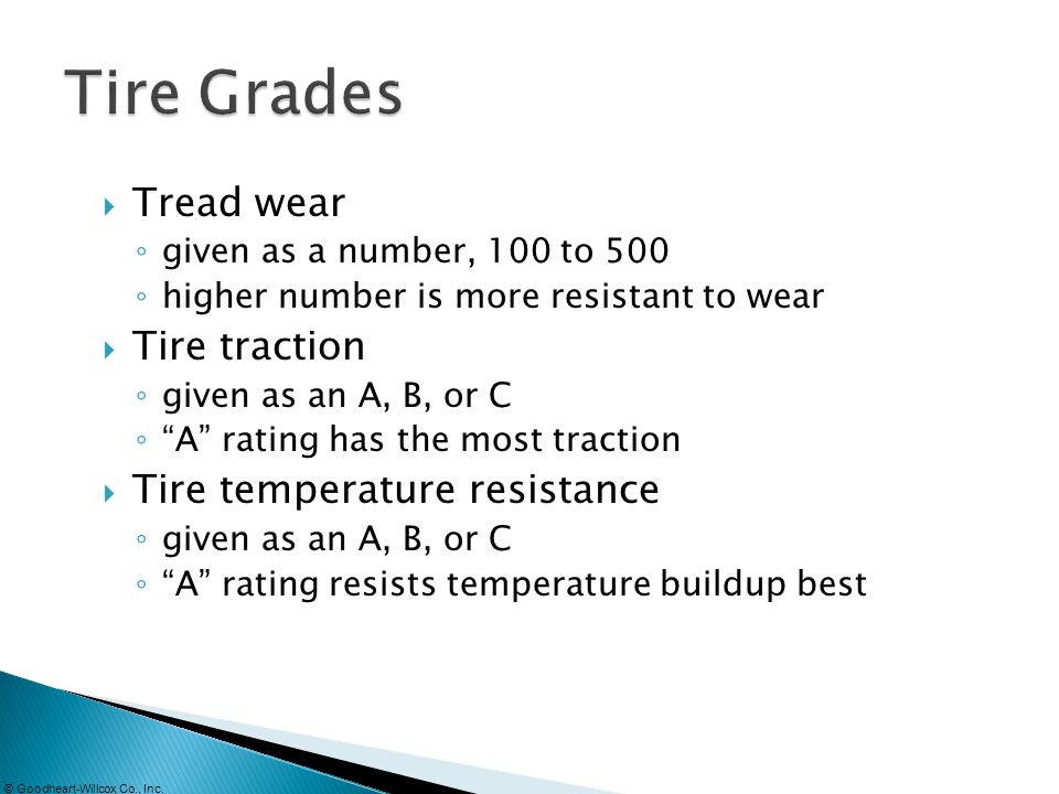 Tire Wheel And Wheel Bearing Fundamentals Ppt Video Online Download