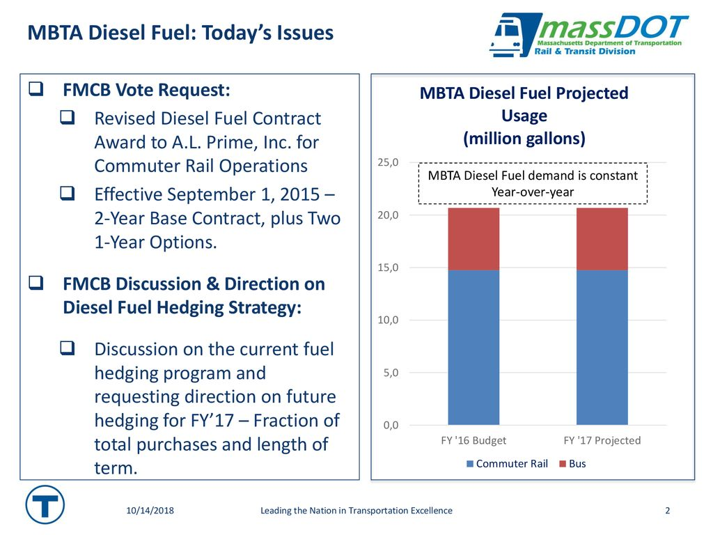 Commuter Rail Operations Revised Diesel Fuel Contract Award