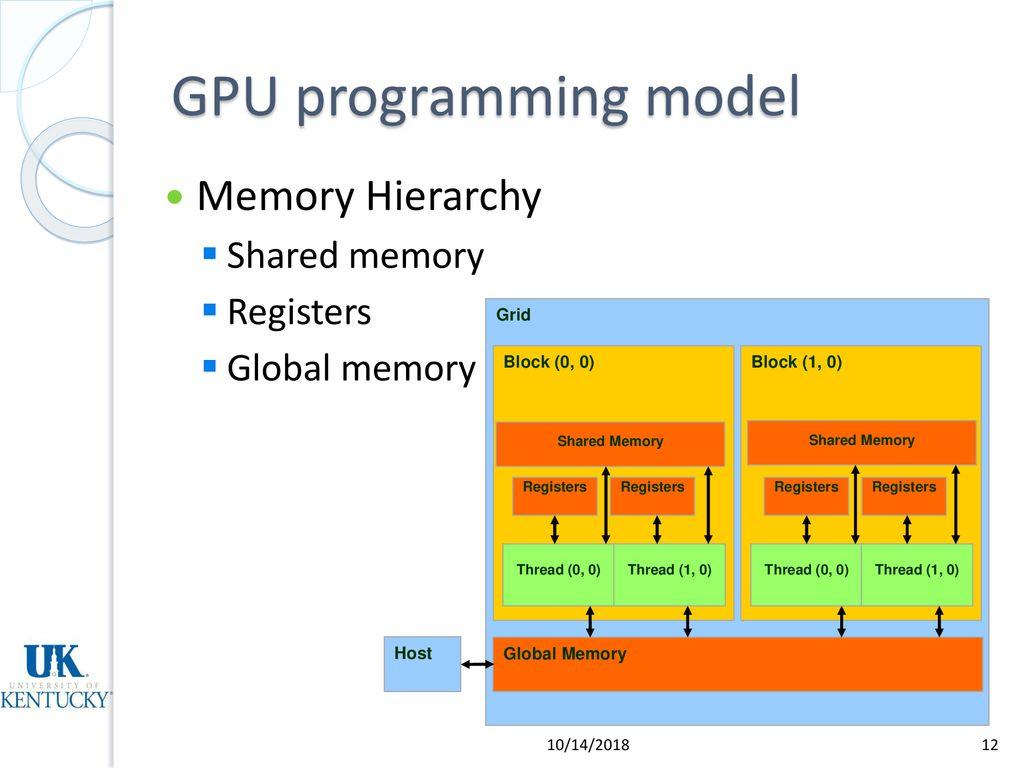 Introduction to GPU Based General Purpose Computing - ppt