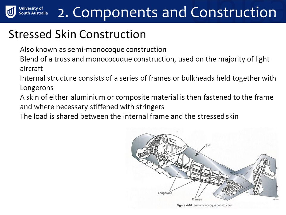 Airframes and Environmentals - ppt video online download