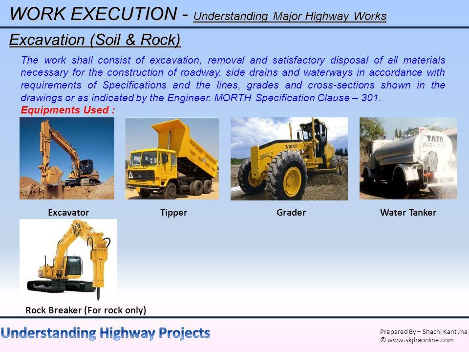 Understanding Highway Projects in India - ppt video online