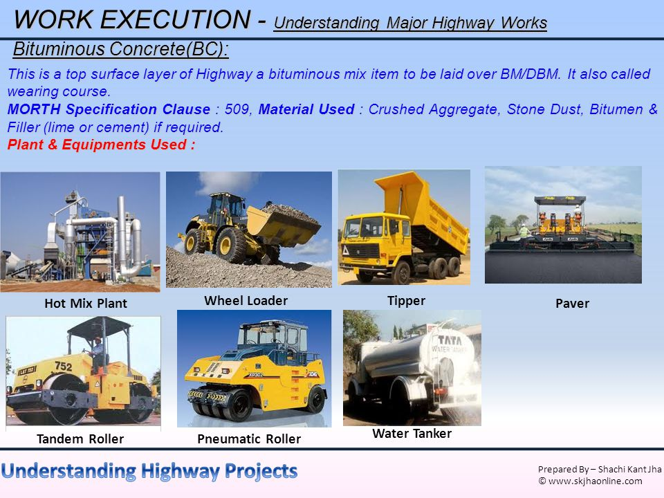 Understanding Highway Projects in India - ppt video online